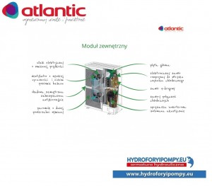 Atlantic Pompa ciepła ATLANTIC Excelia Tri Duo 14kW